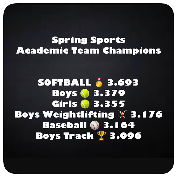 Spring Athletic Team Champions